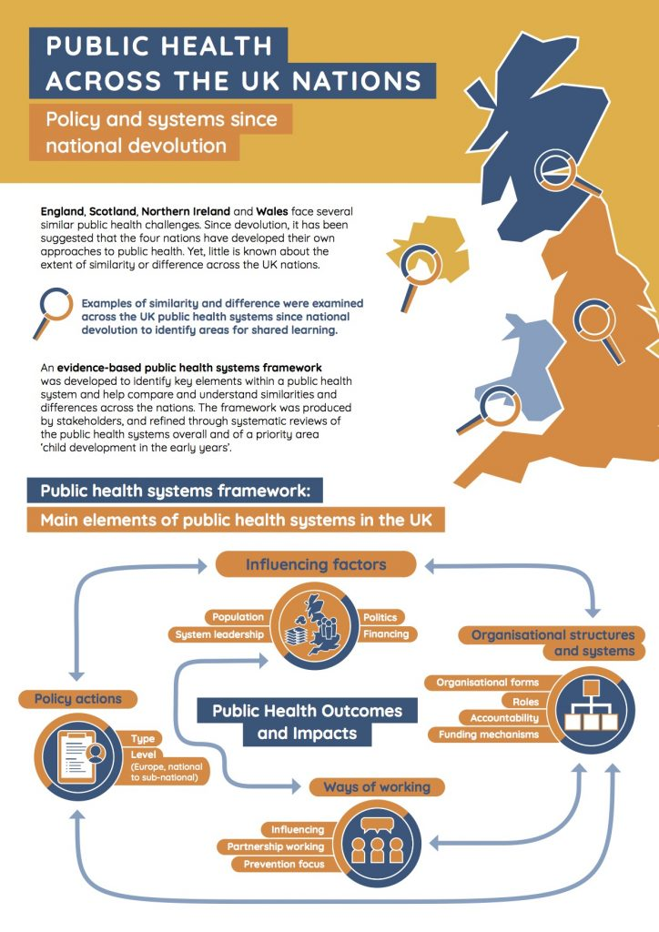 Page 1 - Four Nations Study Public Health - University of Sheffield ADPH