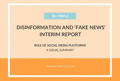 Role of tech companies - Disinformation and 'fake news' Report - Visual Summary