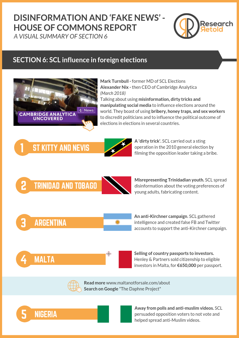 SCL Influence in Foreign Elections - Disinformation and 'fake news' Report - Visual Summary