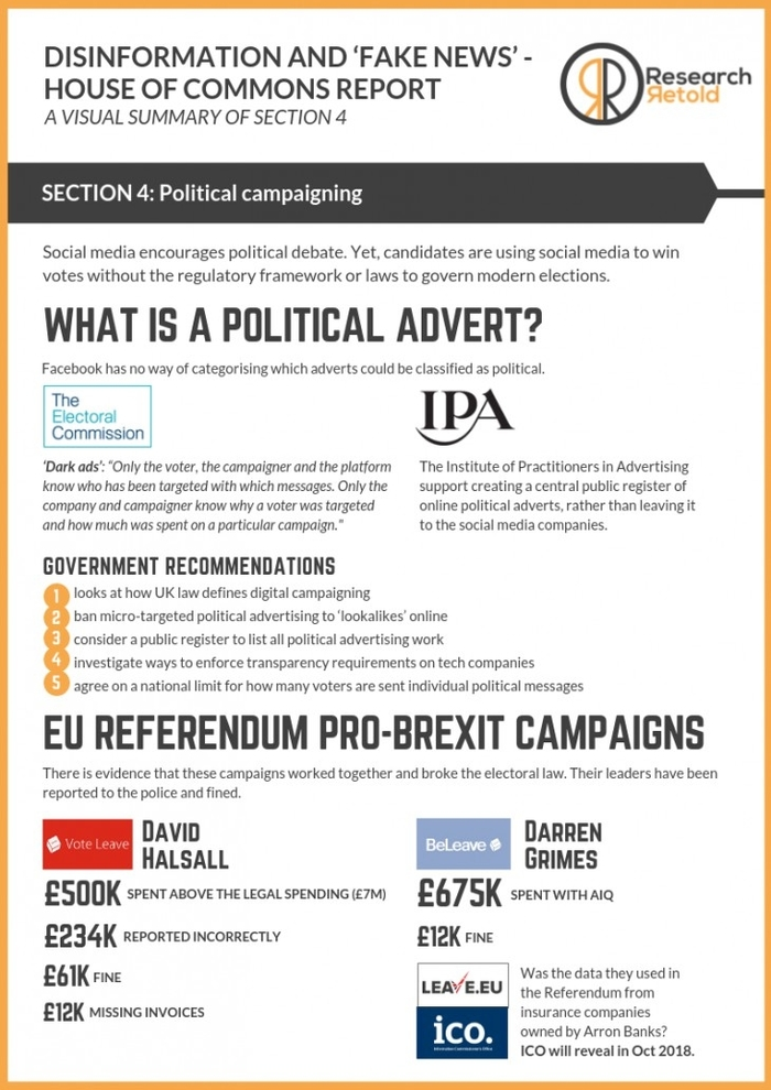 Political Campaigning and Social Media - Disinformation and 'fake news'