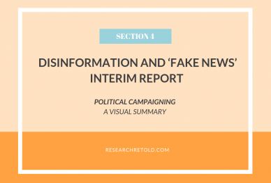 Political campaigning and social media - Disinformation and 'fake news' Report - Visual Summary