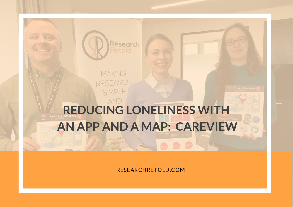 Reducing loneliness Careview