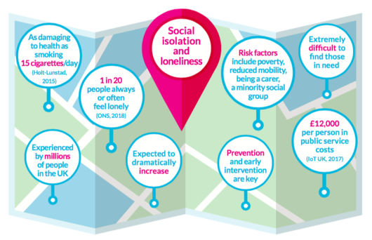 Reducing social isolation - careview