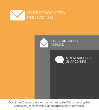 Communication tips for academic researchers Inforgraphic