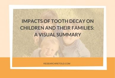 Blog-Featured-Image-Tooth-Decay