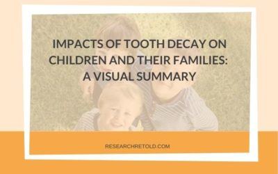 Impact of tooth decay on children and their families: a visual summary