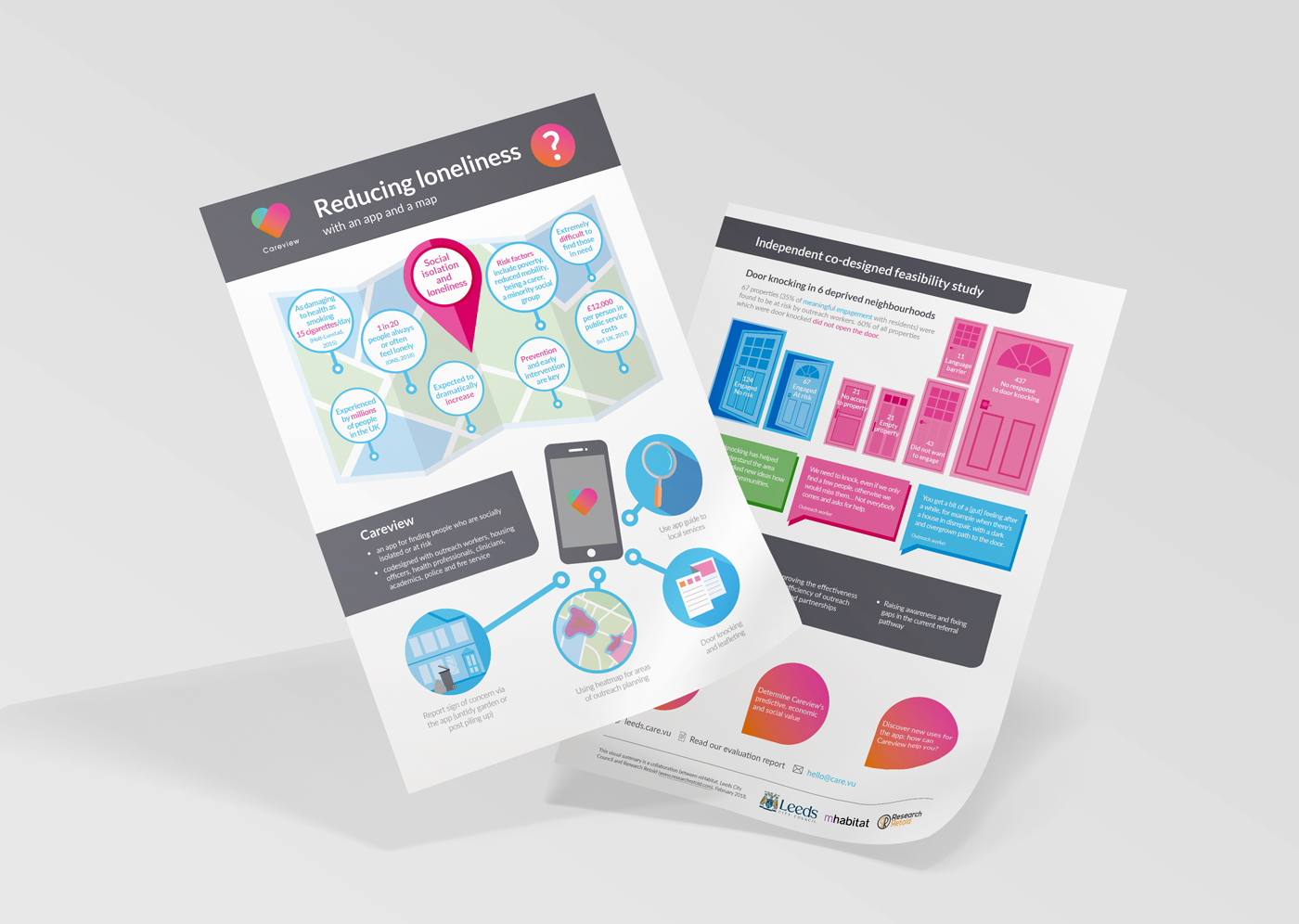 Create an infographic from your research