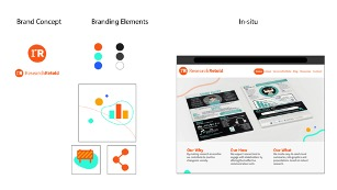 Branding concept 2